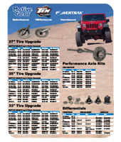 Jeep Tire Size Application Guide - Ten Factory